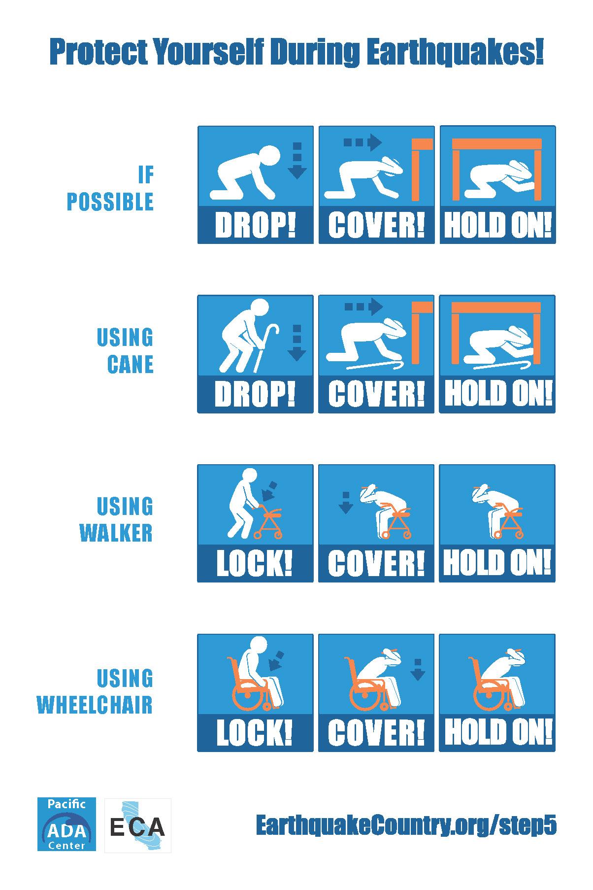 Earthquake Protective Action flyer (English)